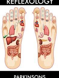 Foot Illness Chart Using Reflexology To Treat Parkinsons Disease Parkinsons