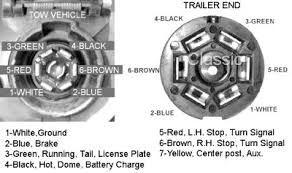 p 4 pin wire color diagram trailer wiring diagrams offroaders com trailer plug diagram