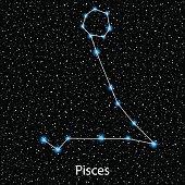 Gemini Zodiac Sign Bright Blue Stars Stock Illustration Download