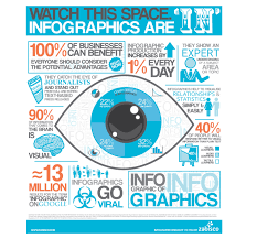 Simple Info Graphics Tools For Creating Simple Infographics And Data Visualizations