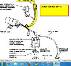 solved i have a 1983 volkswagen fixya what you have then is a secondary ignition problem check the hall effect for me regards lee