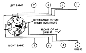 spark plug wiring diagram dodge ram 5 9 spark 89 dodge ramcharger firing order plug wire routing distributor on spark plug wiring diagram dodge ram
