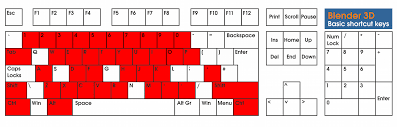 Short-cut Keys & Charts for Blender 3rd Ed.