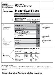 Technical Barriers to Trade in ASEAN  AFBA Case Study     Nutrition     FFTC AP FDA Announces First Nutrition Label Change in    Years