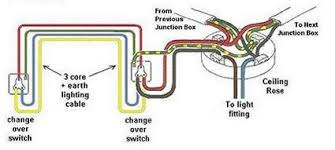 2 way switch wiring diagram uk efcaviation com how to wire a junction box for a socket at Lighting Wiring Diagram Junction Box
