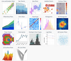 Python Chart Library Python Plotting Libraries Stack Overflow