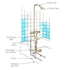 shower drain vent shower drain diagram bathtub with shower plumbing diagram bathtub drain diagram shower drain