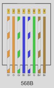 Cat 5 Wiring Jack Schematic Wiring Diagrams