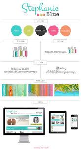 Essential Oil Website Design Logo And Wordpress Website Design Essential Oil Website