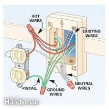 add an electrical outlet   electrical outlets  outlets and    wiring diagram at box