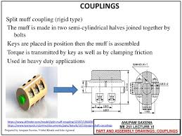 Muff Coupling Is Designed As Me 251 Anupam Saxena Professor Mechanical Engineering Ppt
