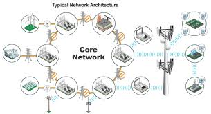 diagram of wireless network architecture diagram wireless network architecture diagram diagram on diagram of wireless network architecture