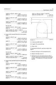 Nibco 1810 Flow Chart 403d 15 Manual