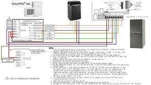 carrier heat pump thermostat wiring diagram elegant beautiful lennox Heat Pump Air Handler Diagram carrier heat pump thermostat wiring diagram unique awesome goodman thermostat wiring diagram ideas electrical