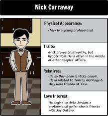 the great gatsby character map follow all of the great gatsby the great gatsby character map follow all of the great gatsby characters including