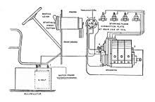wiring diagram for 1931 ford model a the wiring diagram ford model a engine ford image about wiring diagram wiring diagram