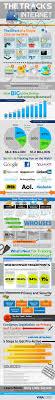 417 best Infographics images on Pinterest | Infographics, Arab ...