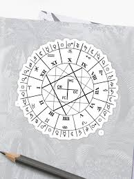 Occult Numerology Chart Antique Esoteric Numerology Sticker