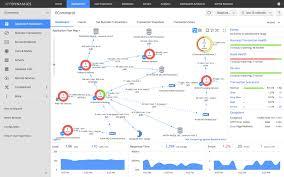 Application Performance Management Appdynamics Pulls Developers Into Application Performance