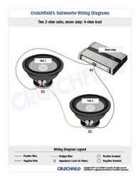 power cap for car speaker set up the installation of the power power acoustik capacitor wiring diagram at Power Cap Wiring Diagram