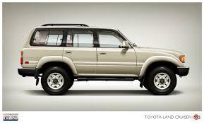 1992 Toyota Land Cruiser Photos, Specs, News - Radka Car`s Blog