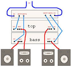 2009 i dj disco sound lighting hire equipment pa system 2 way crossover wiring diagram