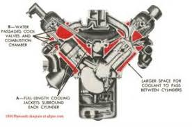 similiar plymouth small block exploded parts diagram keywords diagram besides plymouth barracuda 1966 formula as well 318 plymouth
