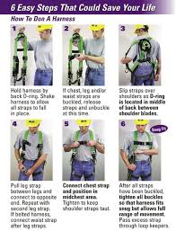 Safety harness inspection register template. Safety Harness Inspection Checklist And Guidelines Upehs Com