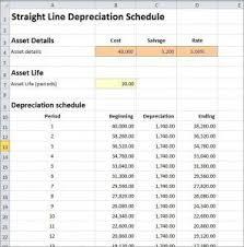 Depreciation Schedule Calculator Straight Line Depreciation Schedule Calculator Accounting