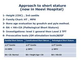 Basic Approach On Short Stature In Children