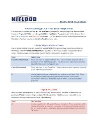 Insurance Designations Fema Flood Zone Designations
