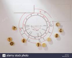 Tucker Signing Chart Astrological Chart Stock Photos Astrological Chart Stock