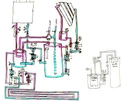 taco valve wiring diagram on taco images free download wiring Taco 571 Zone Valve Wiring Diagram taco valve wiring diagram 5 taco 3 zone controller wiring diagram taco 4 zone wiring diagram taco 571-2 zone valve wiring diagram