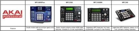 Akai Mpc4000 Plus Production Center Sampler