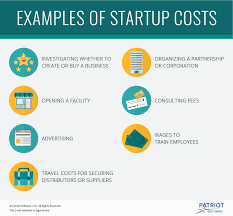 startup costs accounting for startup costs plus how to handle taxes