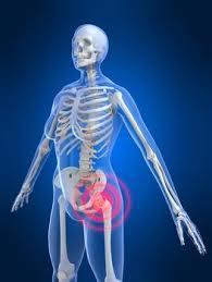 treatment for sacroiliac joint pain hypermobility