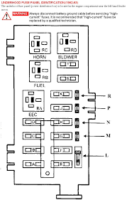 ford diagram fuse panel the brake and turn signal fuse graphic