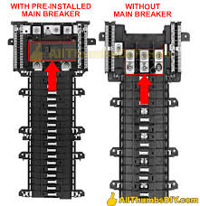 similiar square d breaker box wiring diagram keywords main lug breaker box wiring diagram main wiring diagrams for