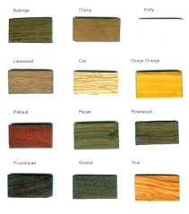 best wood for furniture making. Best Wood For Furniture Making Types Of .