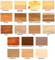 different types of furniture wood. Type Of Wood Used In Furniture Types Woods Amazing Inspiration Ideas Different . O
