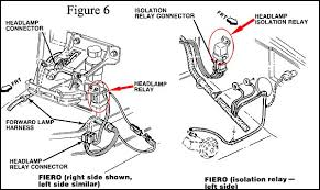 the fiero store 87 88 headlamp motor module7 located in front of the left front wheel pull the inner fender liner off and it is mounted on the steel inner fender