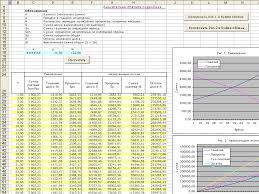 Расчеты с процентами в excel простые и сложные проценты НДС  Расчет аннуитетных платежей по кредиту