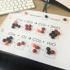 best ideas about chemistry projects little  balancing chemical equations complete 5e lesson plan