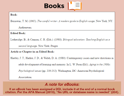 Apa Style Citation For A Book Essay Example Einsteinisdeadcom