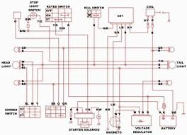 125cc chinese atv wiring diagram sunl 4 wheeler wiring diagram taotao ata 125d wiring diagram at For Tao Tao 110cc Wiring Diagram