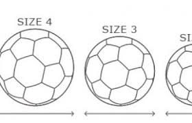 Soccer Age Chart Soccer Ball Sizes Official Football Size Chart