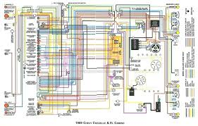 1967 vw bug wiring harness electrical diagram color watch more like vw bug painless wiring harness 1967 vw bug wiring harness electrical diagram color watch more like related diagrams