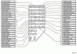 97 ranger fuse box diagram 97 ford ranger fuse box under hood 1997 Ford Taurus Fuse Diagram 95 ranger fuse box diagram 95 ford ranger fuse box diagram