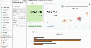 Vitara Charts Microstrategy Vitaracharts Custom Visuals For Microstrategy