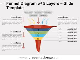 How To Make A Venn Diagram On Google Slides Funnel Diagram With 5 Layers For Powerpoint And Google Slides